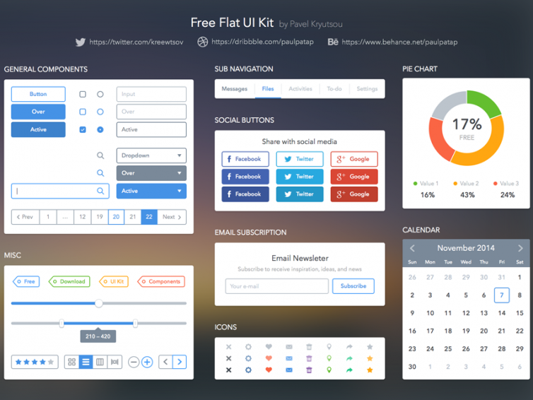 33 Best Free Flat Design UI Kits for Designers