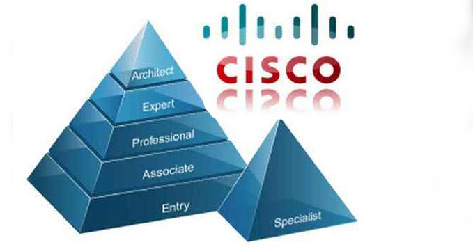 Nail Your Cisco CCNP 300-101 Exam